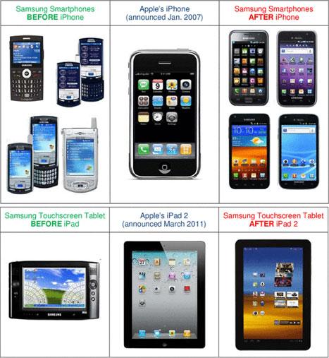 Tech.News: Apple-Samsung Patent Verdict