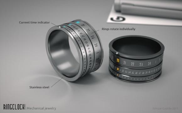 Design.Inclined: Watch Ring Design